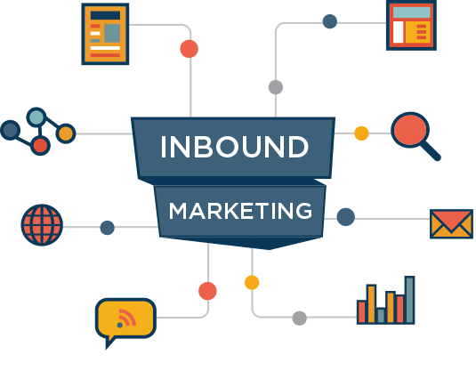 Inbound Marketing Services Web Design ZenScape Marketing - Inbound marketing services